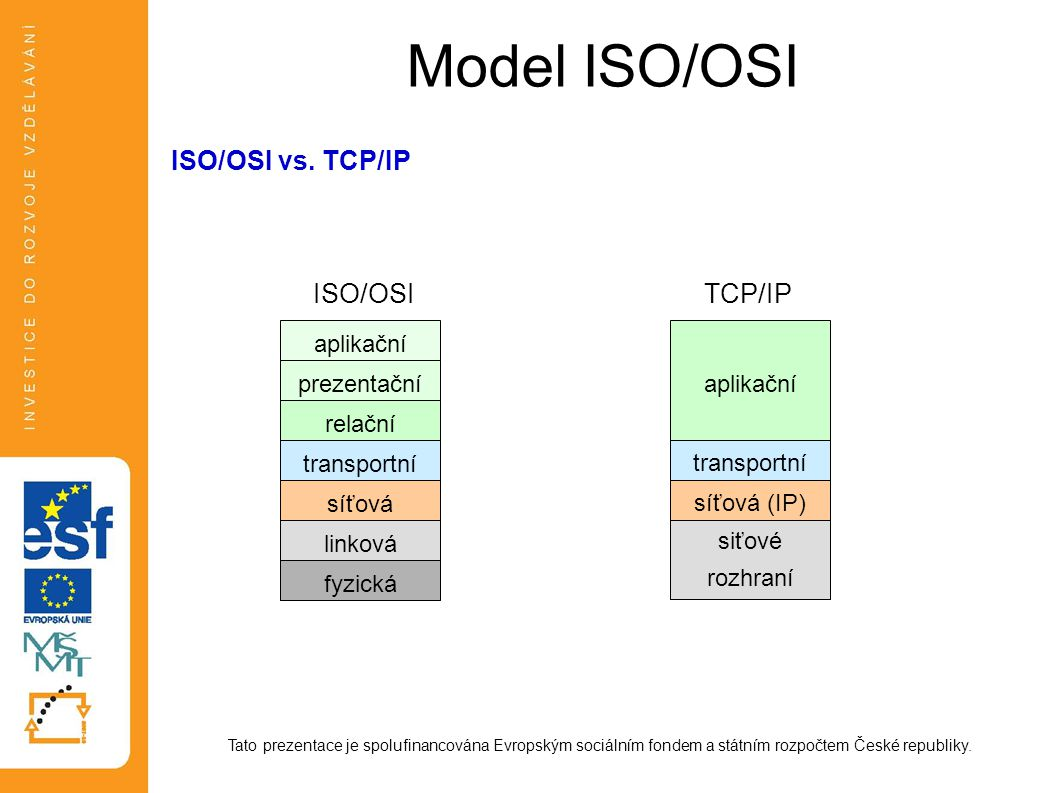 Model ISO/OSI ISO/OSI vs. TCP/IP ISO/OSI TCP/IP aplikační aplikační