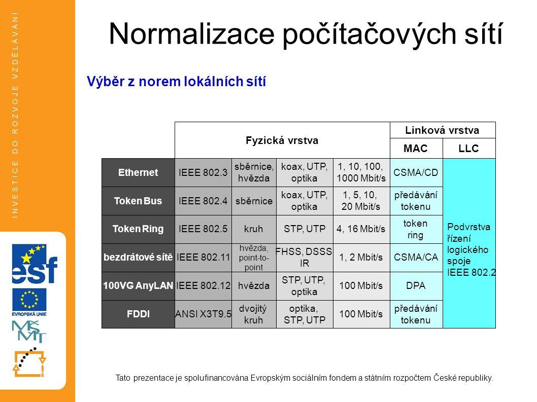 Normalizace počítačových sítí