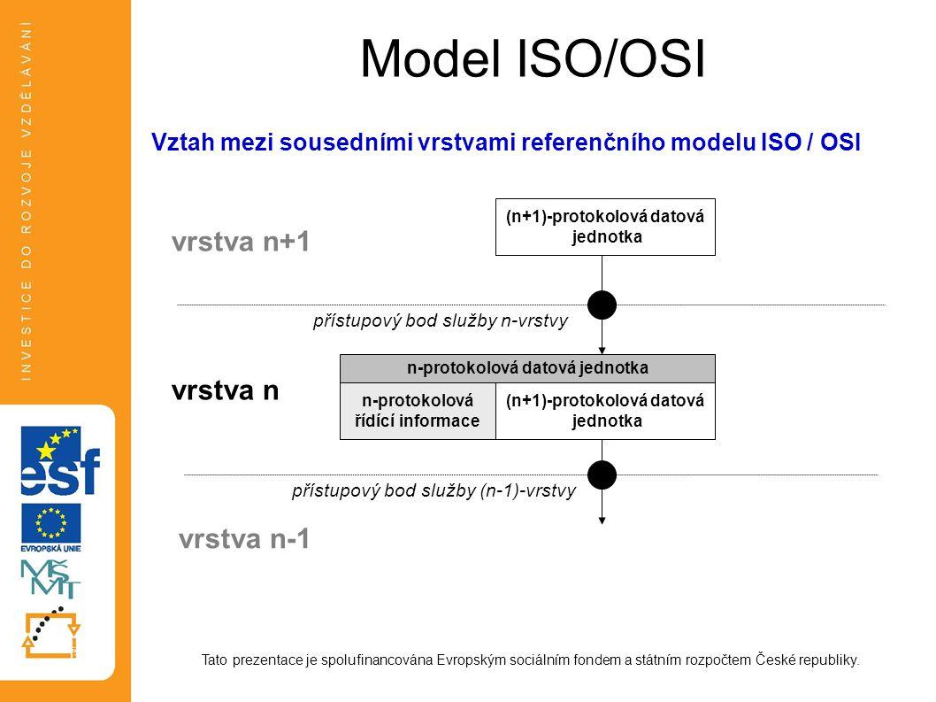Model ISO/OSI vrstva n+1 vrstva n vrstva n-1