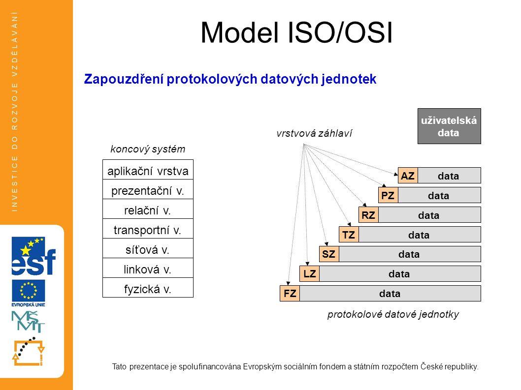 Model ISO/OSI Zapouzdření protokolových datových jednotek