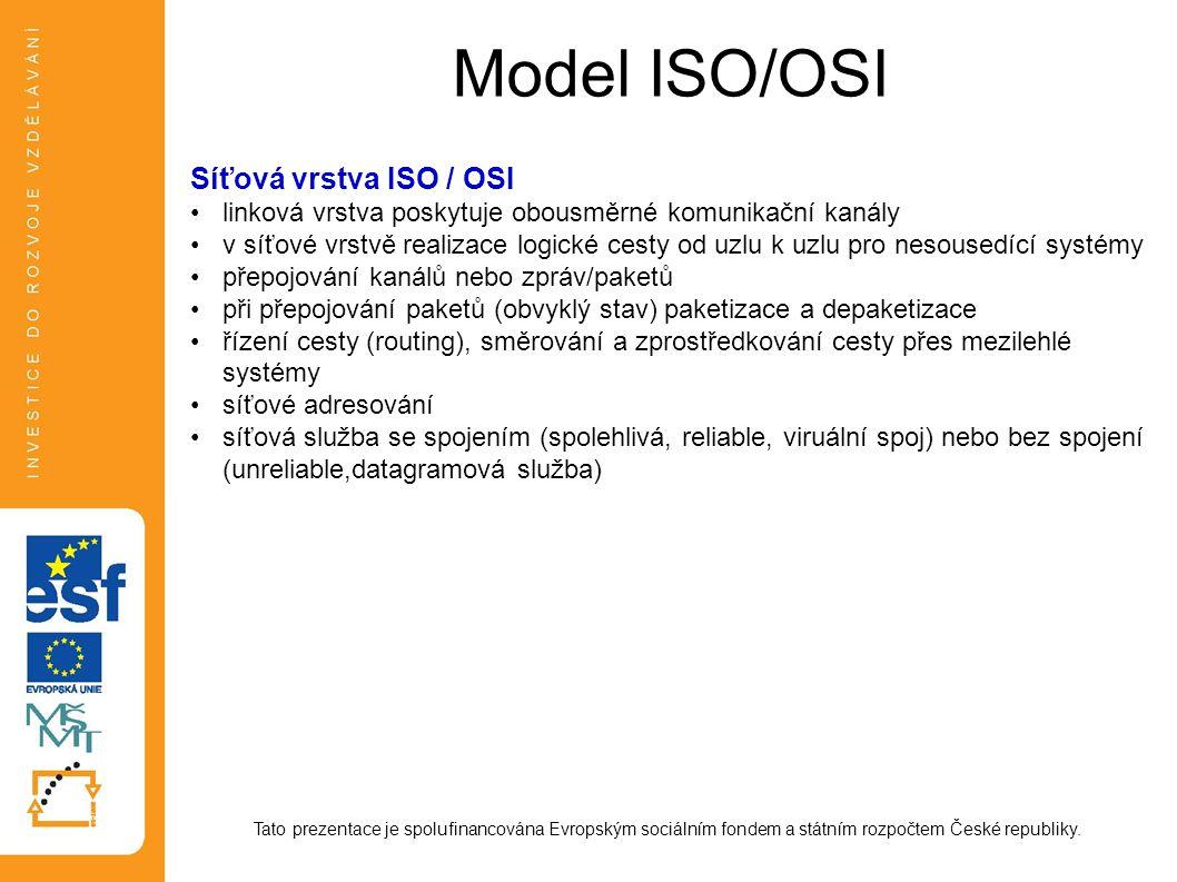 Model ISO/OSI Síťová vrstva ISO / OSI
