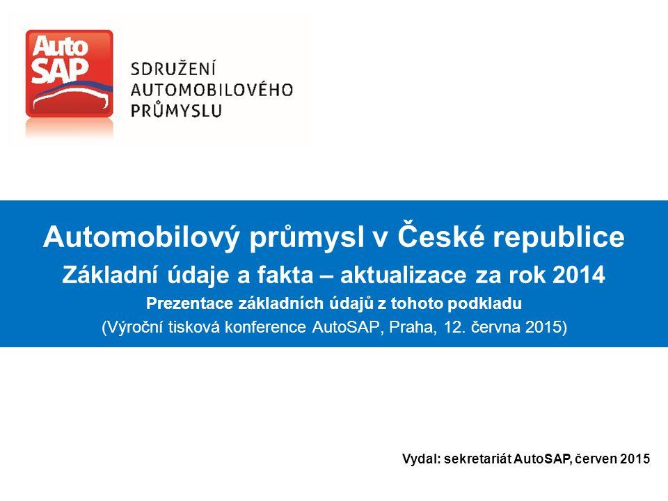 Automobilový průmysl v České republice