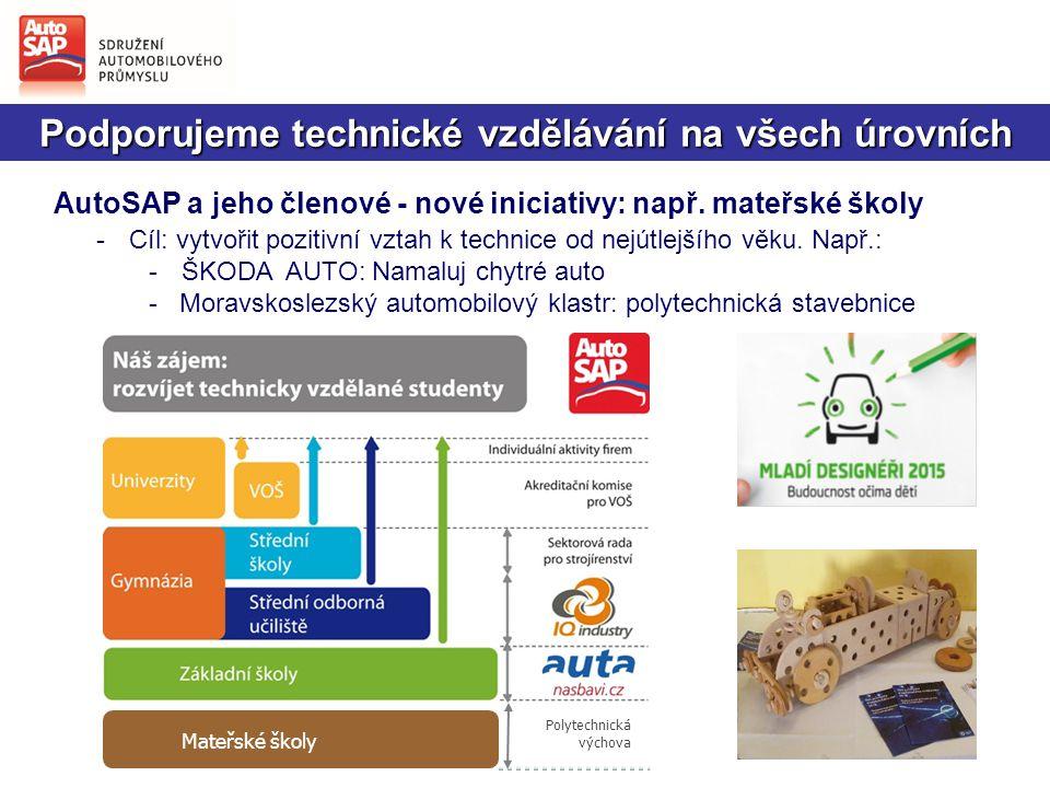 Podporujeme technické vzdělávání na všech úrovních