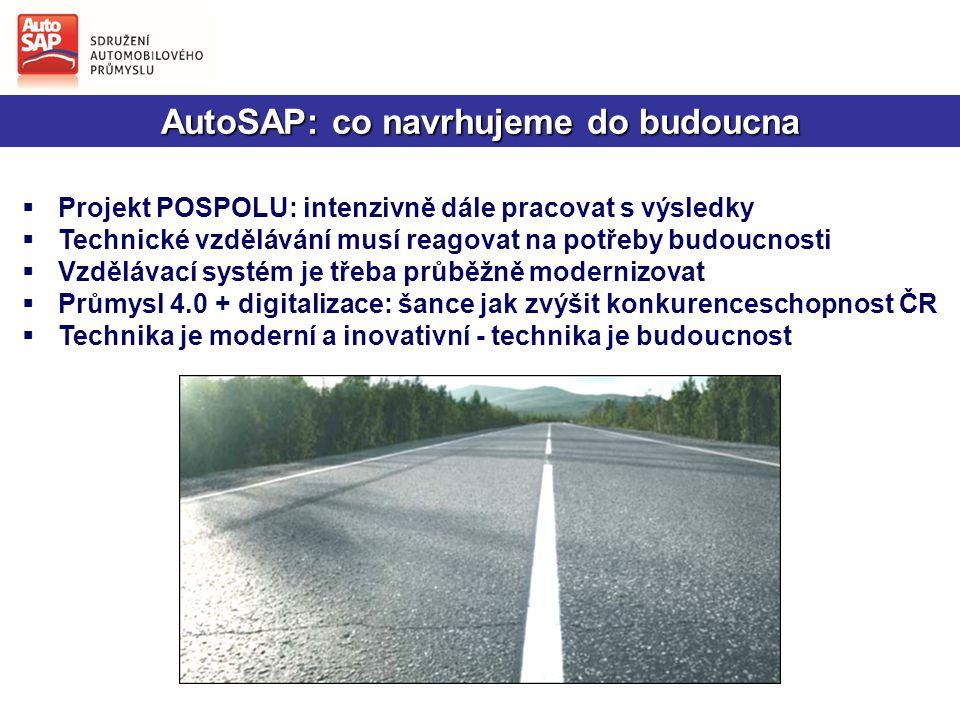 AutoSAP: co navrhujeme do budoucna