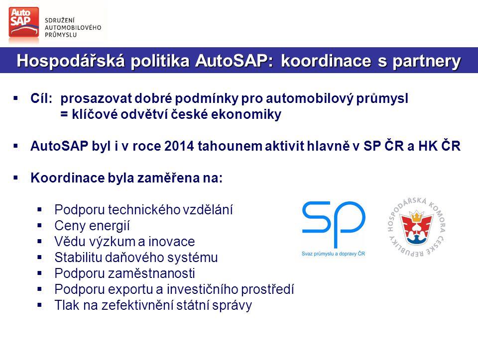 Hospodářská politika AutoSAP: koordinace s partnery