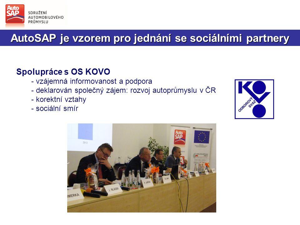 AutoSAP je vzorem pro jednání se sociálními partnery