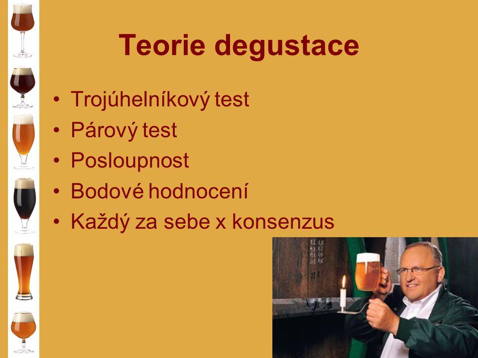 Teorie degustace Trojúhelníkový test Párový test Posloupnost