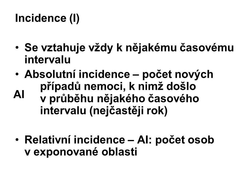 Incidence (I) Se vztahuje vždy k nějakému časovému intervalu.