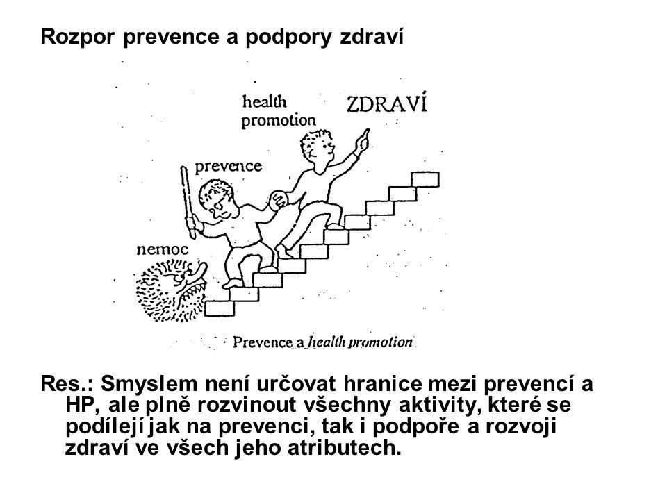 Rozpor prevence a podpory zdraví