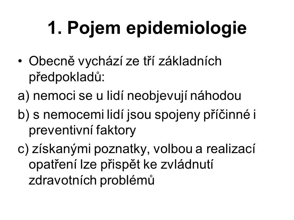 1. Pojem epidemiologie Obecně vychází ze tří základních předpokladů: