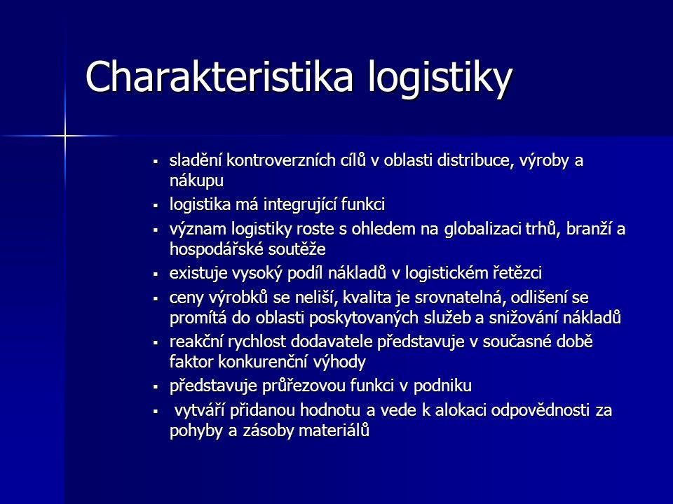 Charakteristika logistiky