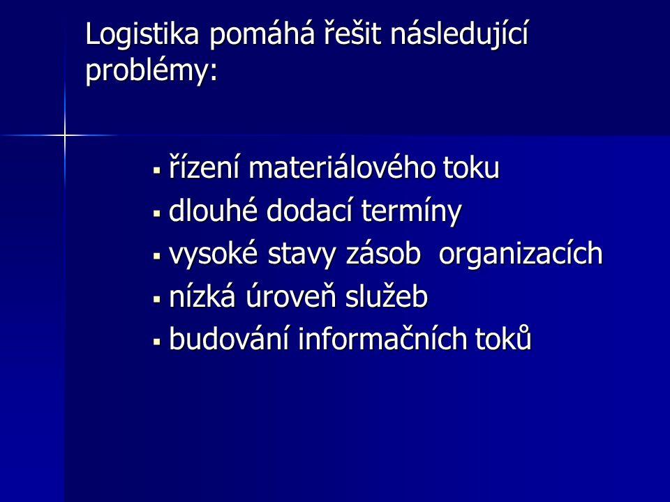 Logistika pomáhá řešit následující problémy: