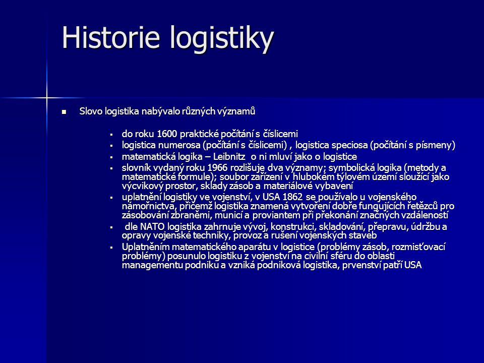 Historie logistiky Slovo logistika nabývalo různých významů