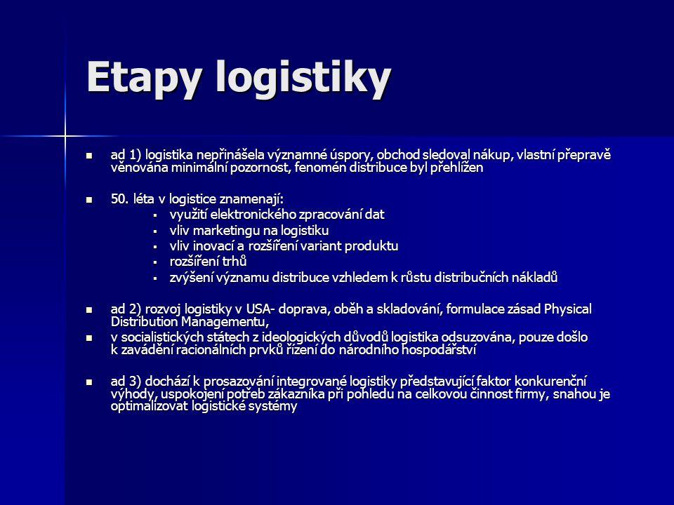 Etapy logistiky