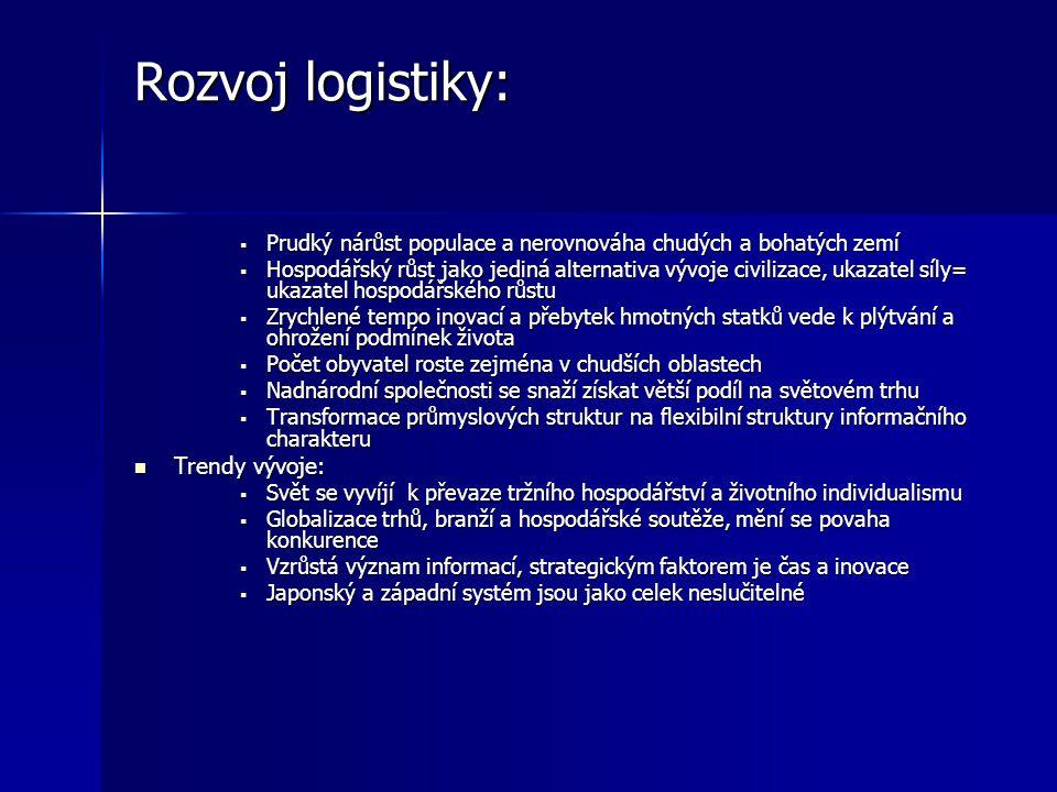 Rozvoj logistiky: Trendy vývoje: