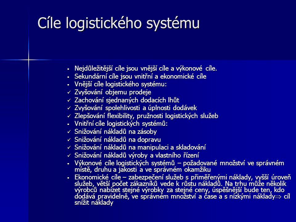 Cíle logistického systému