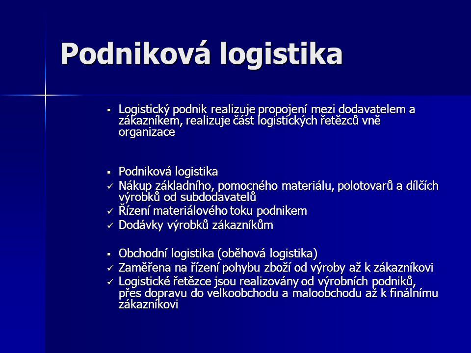 Podniková logistika Logistický podnik realizuje propojení mezi dodavatelem a zákazníkem, realizuje část logistických řetězců vně organizace.