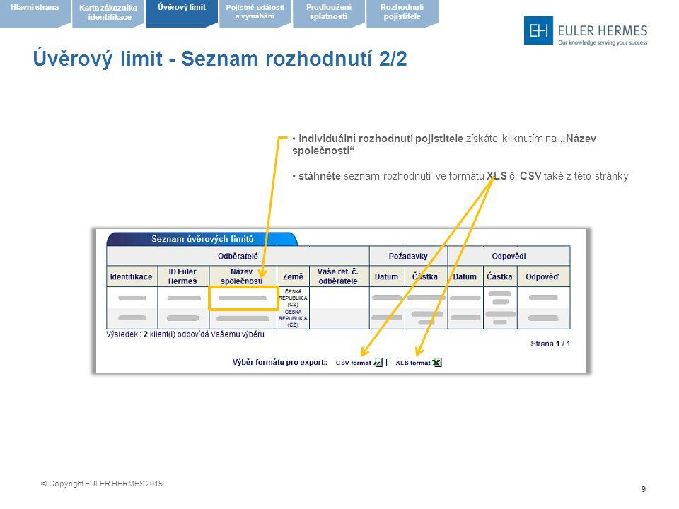 Úvěrový limit - Seznam rozhodnutí 2/2