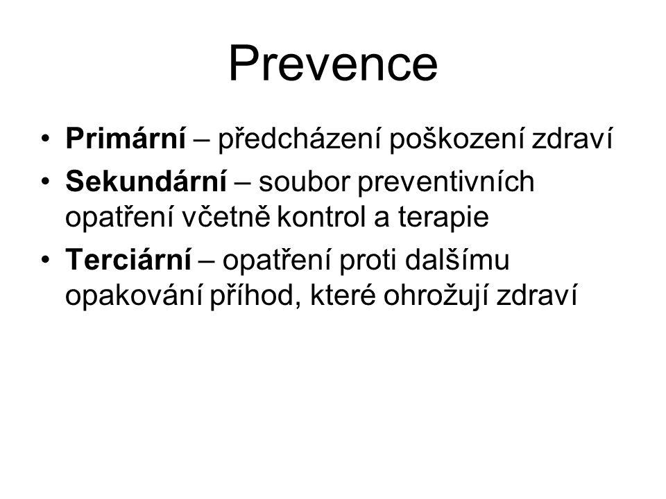 Prevence Primární – předcházení poškození zdraví
