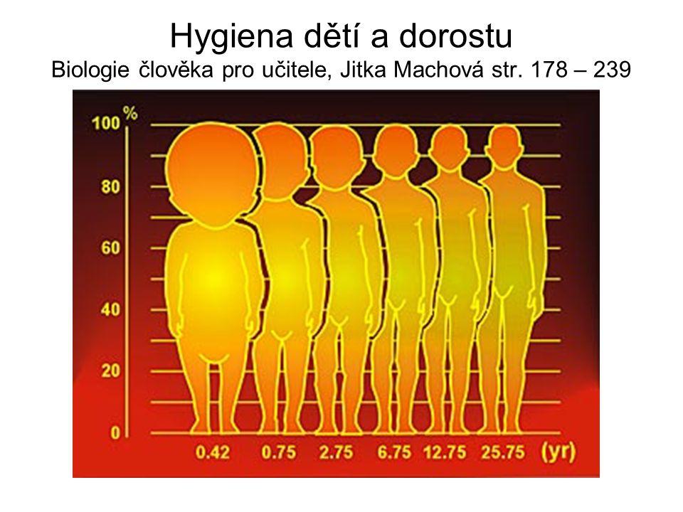 Hygiena dětí a dorostu Biologie člověka pro učitele, Jitka Machová str