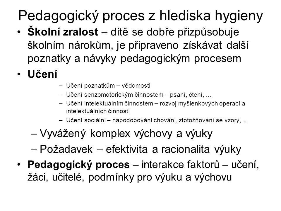 Pedagogický proces z hlediska hygieny