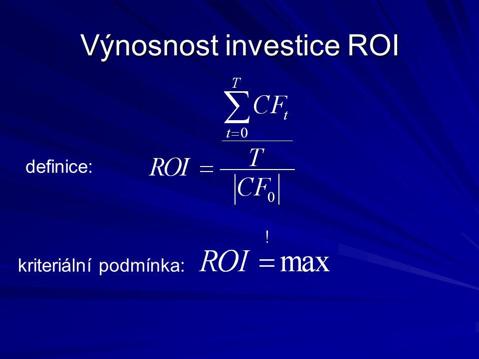 Výnosnost investice ROI