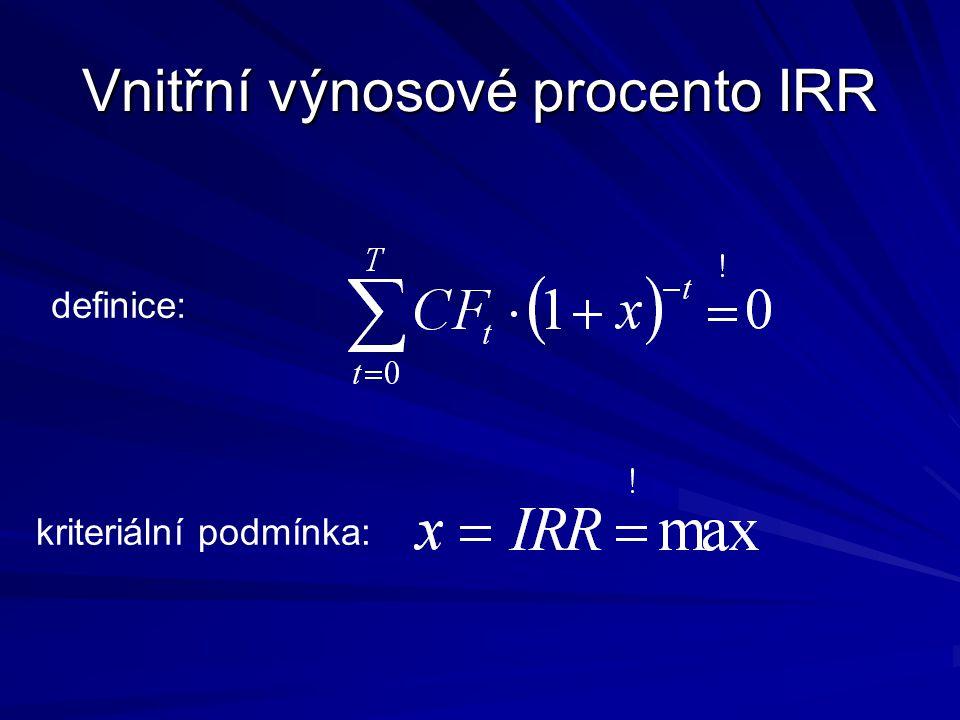 Vnitřní výnosové procento IRR