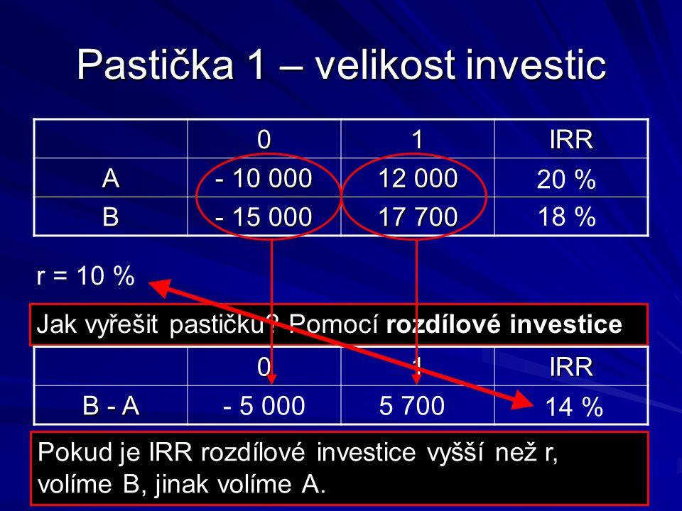 Pastička 1 – velikost investic