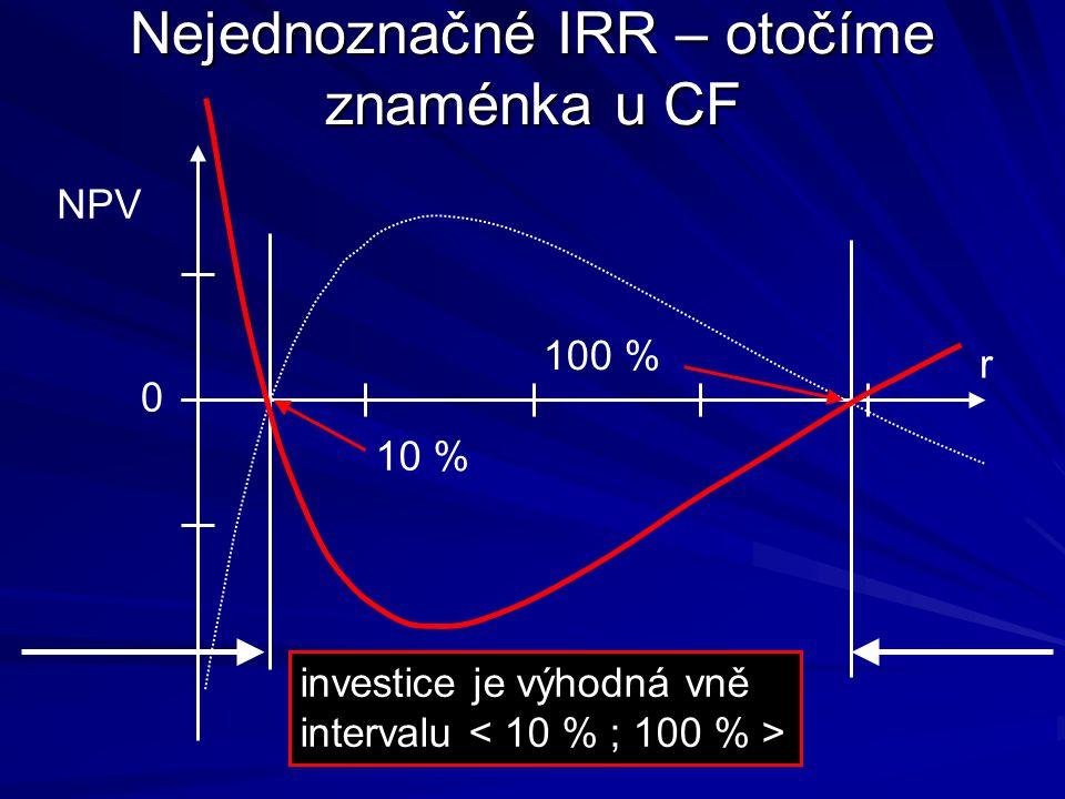 Nejednoznačné IRR – otočíme znaménka u CF