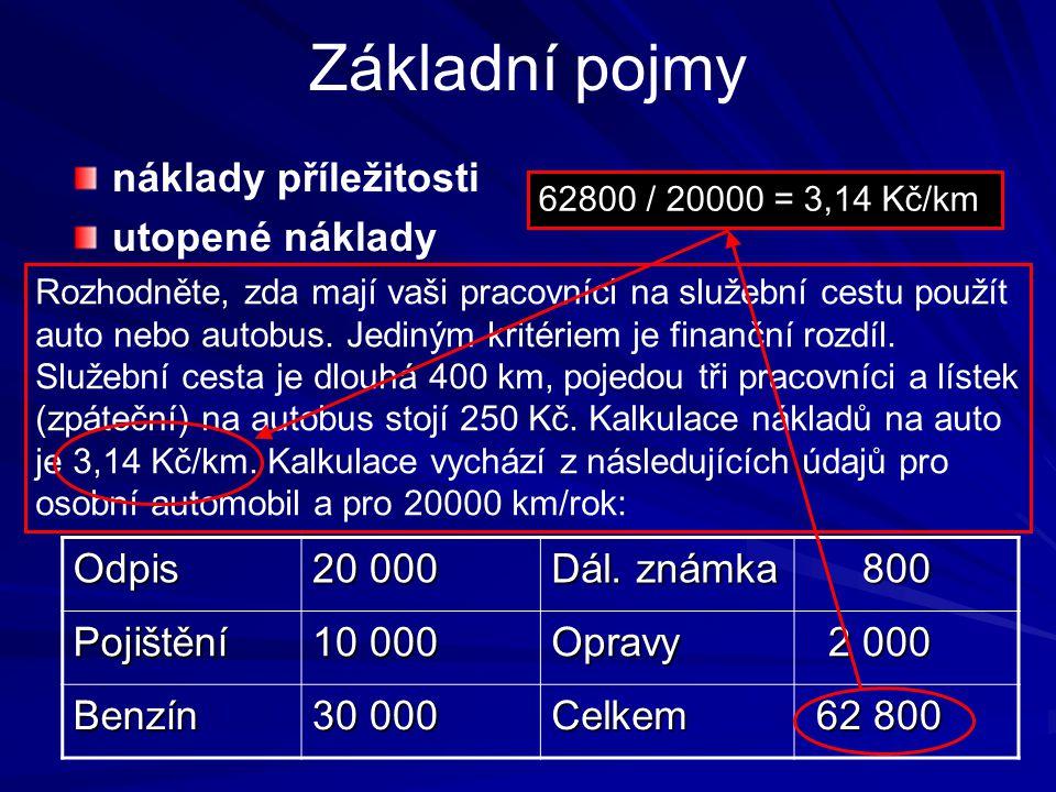 Základní pojmy náklady příležitosti utopené náklady Odpis 20 000