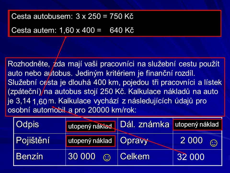 ☺ ☺ Odpis 20 000 Dál. známka 800 Pojištění 10 000 Opravy 2 000 Benzín