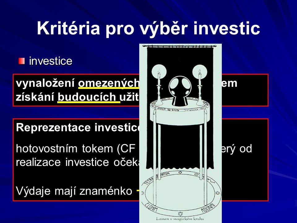 Kritéria pro výběr investic