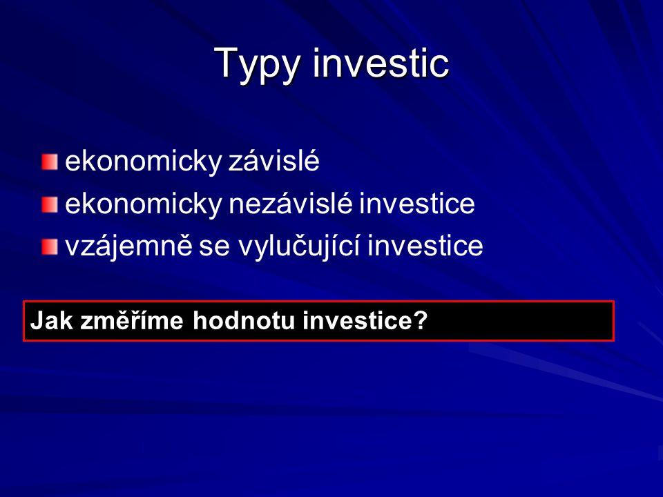 Typy investic ekonomicky závislé ekonomicky nezávislé investice