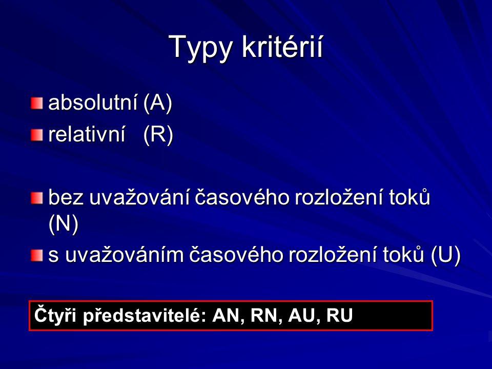 Typy kritérií absolutní (A) relativní (R)