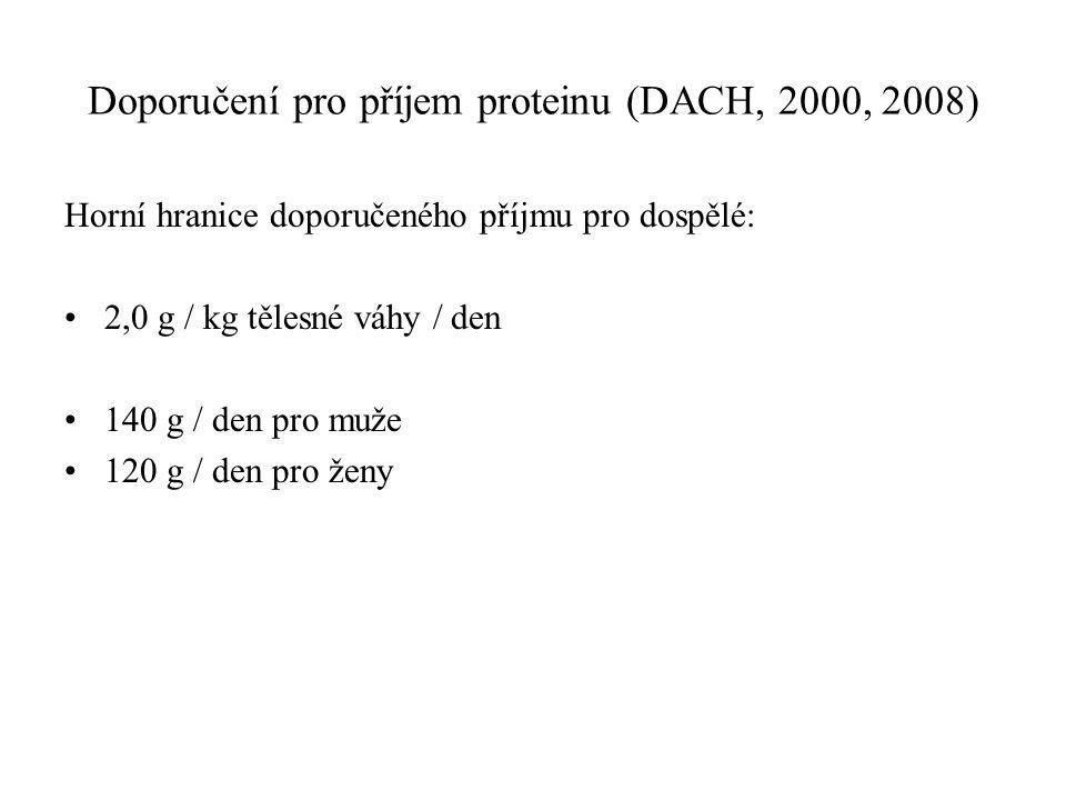 Doporučení pro příjem proteinu (DACH, 2000, 2008)