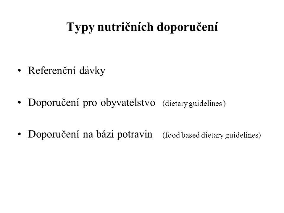 Typy nutričních doporučení