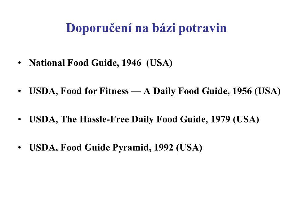 Doporučení na bázi potravin