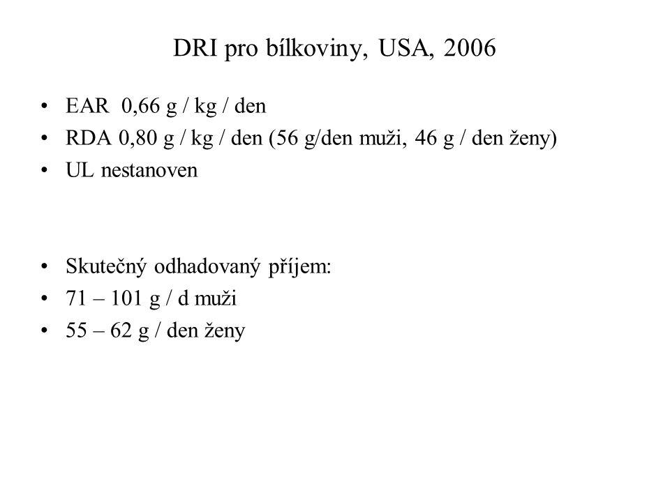 DRI pro bílkoviny, USA, 2006 EAR 0,66 g / kg / den