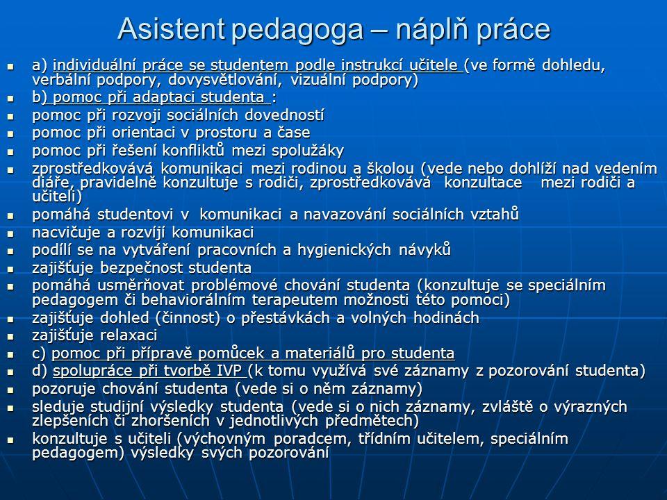 Asistent pedagoga – náplň práce