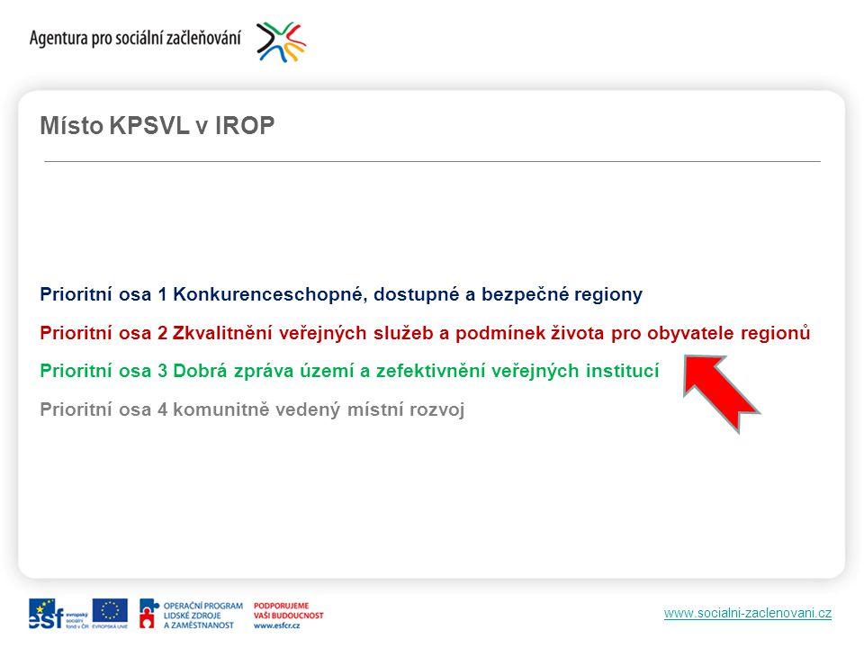 Místo KPSVL v IROP Prioritní osa 1 Konkurenceschopné, dostupné a bezpečné regiony.