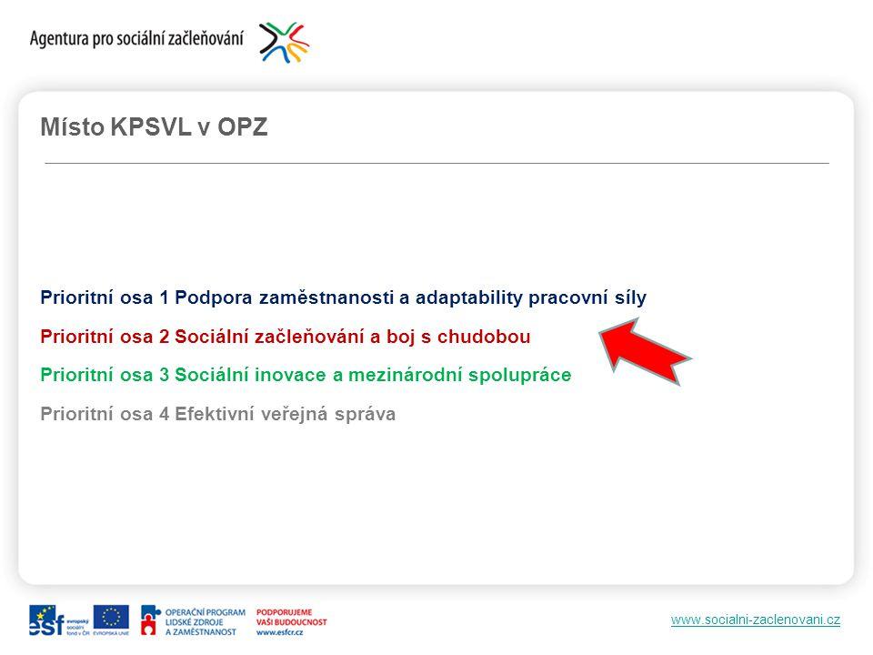 Místo KPSVL v OPZ Prioritní osa 1 Podpora zaměstnanosti a adaptability pracovní síly. Prioritní osa 2 Sociální začleňování a boj s chudobou.