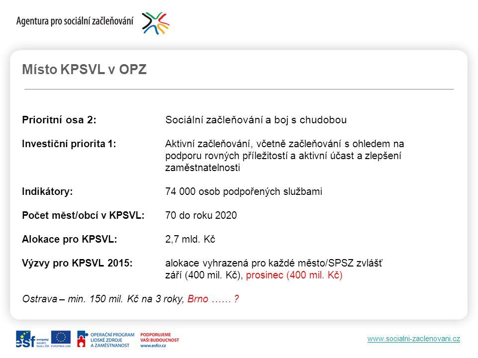 Místo KPSVL v OPZ Prioritní osa 2: Sociální začleňování a boj s chudobou.