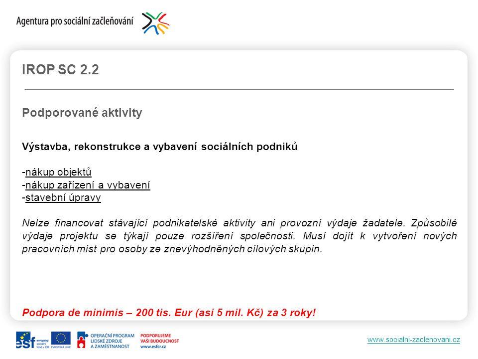 IROP SC 2.2 Podporované aktivity