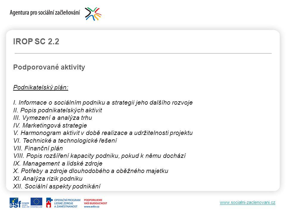 IROP SC 2.2 Podporované aktivity Podnikatelský plán:
