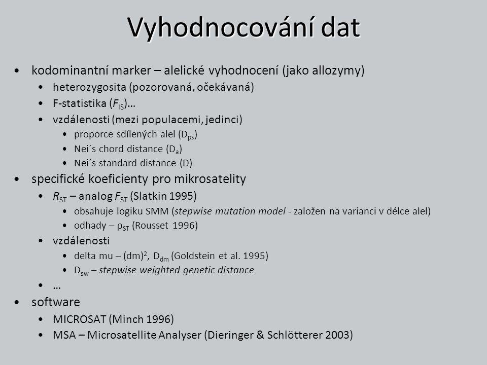 Vyhodnocování dat kodominantní marker – alelické vyhodnocení (jako allozymy) heterozygosita (pozorovaná, očekávaná)