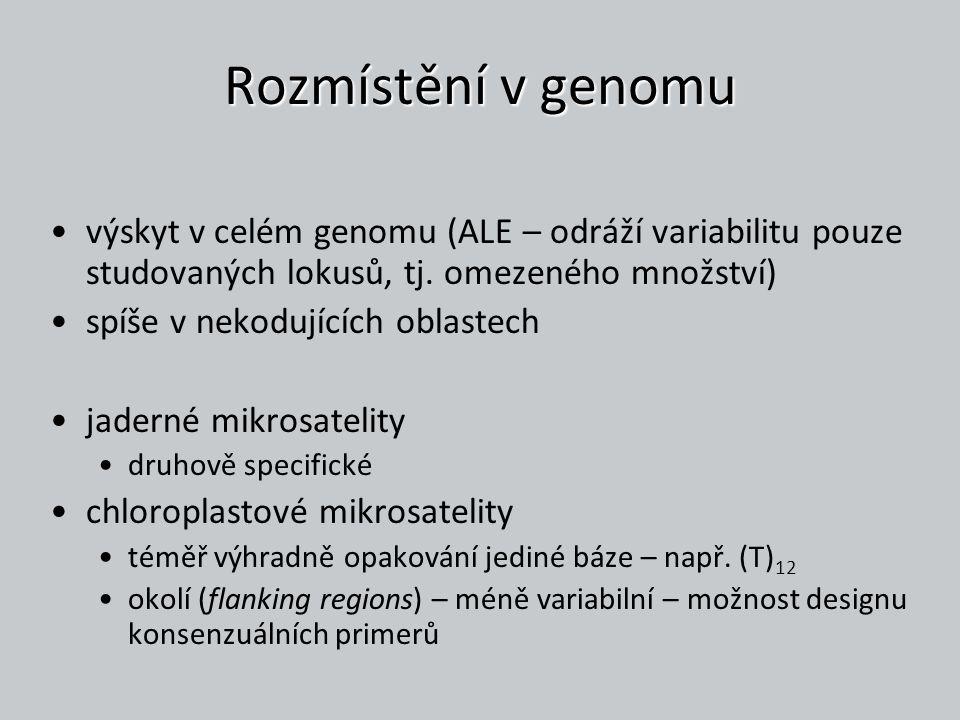 Rozmístění v genomu výskyt v celém genomu (ALE – odráží variabilitu pouze studovaných lokusů, tj. omezeného množství)
