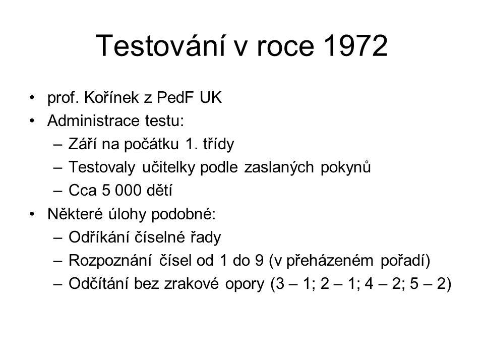Testování v roce 1972 prof. Kořínek z PedF UK Administrace testu: