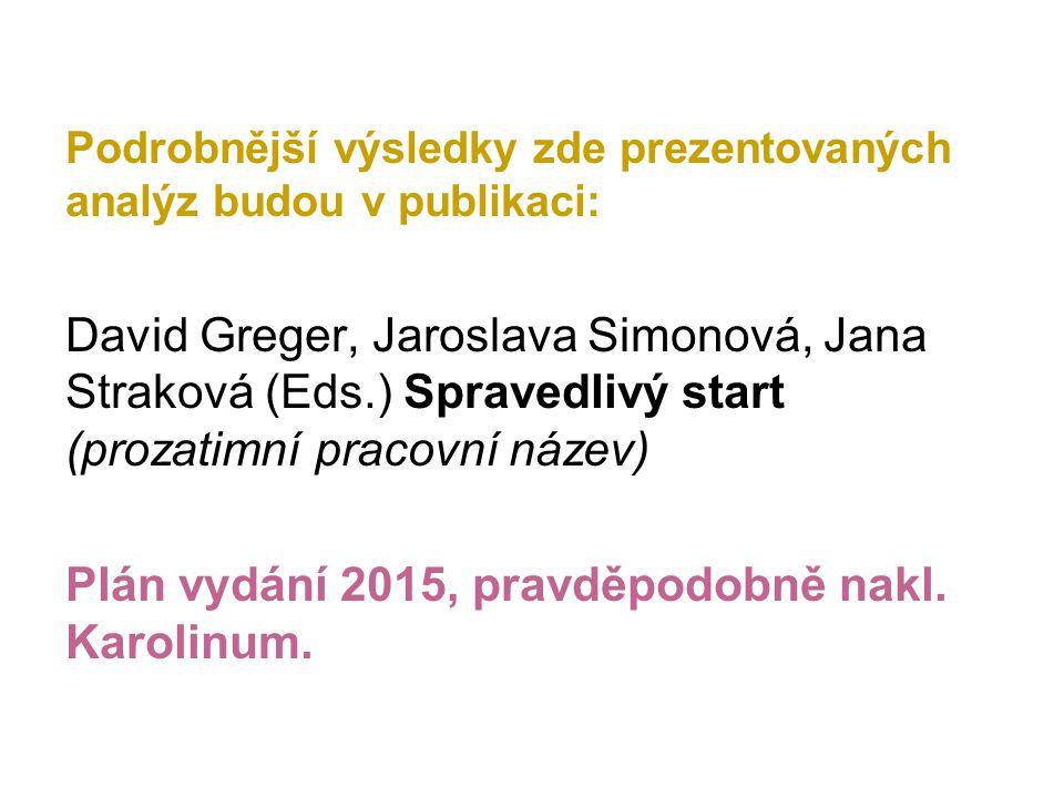 Plán vydání 2015, pravděpodobně nakl. Karolinum.