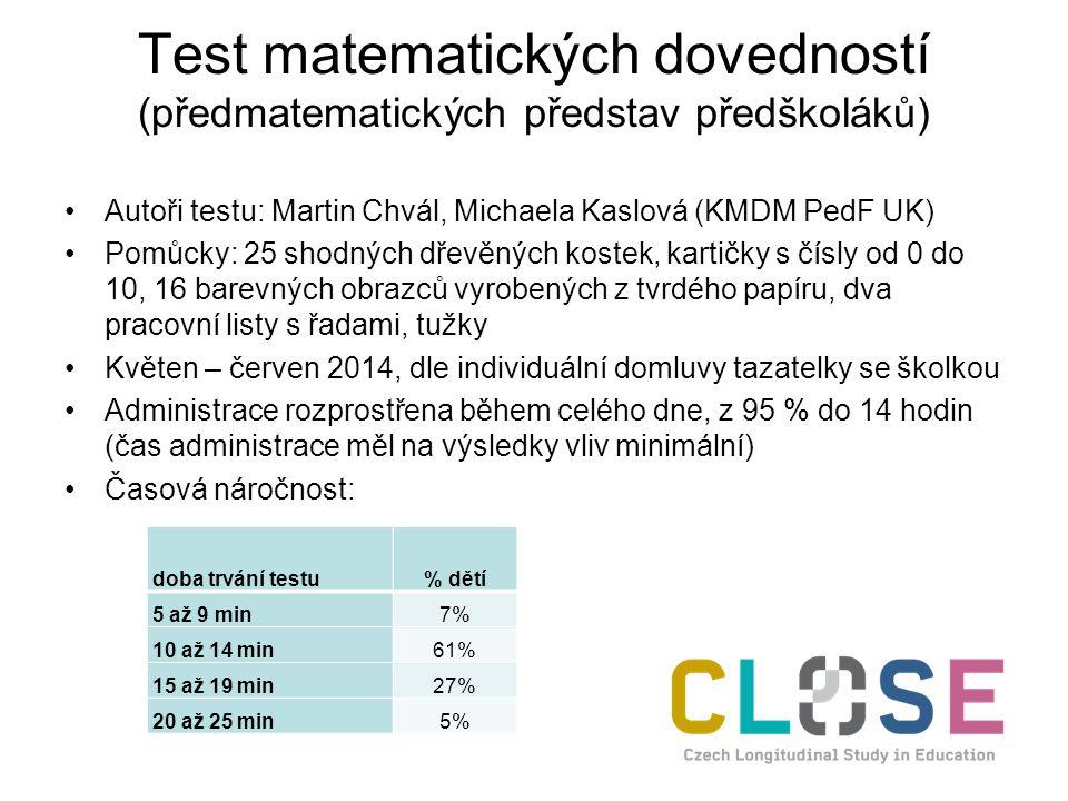 Test matematických dovedností (předmatematických představ předškoláků)