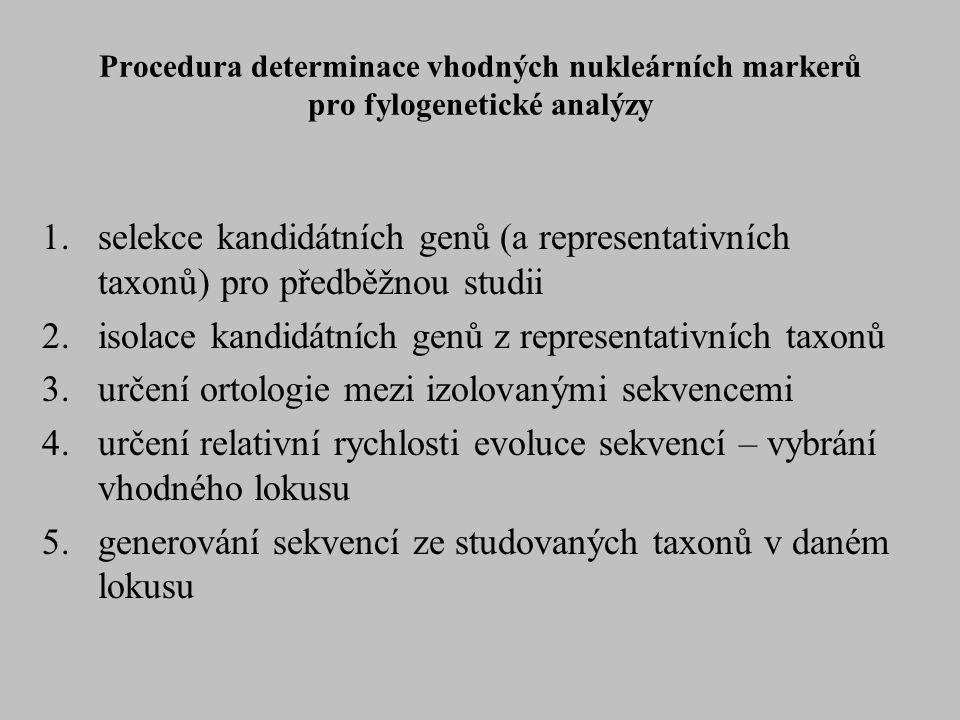 isolace kandidátních genů z representativních taxonů